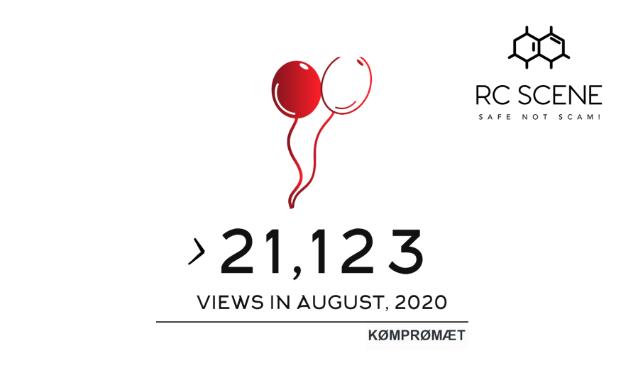 RC SCENE was seen more than 21,123 times in August 2020